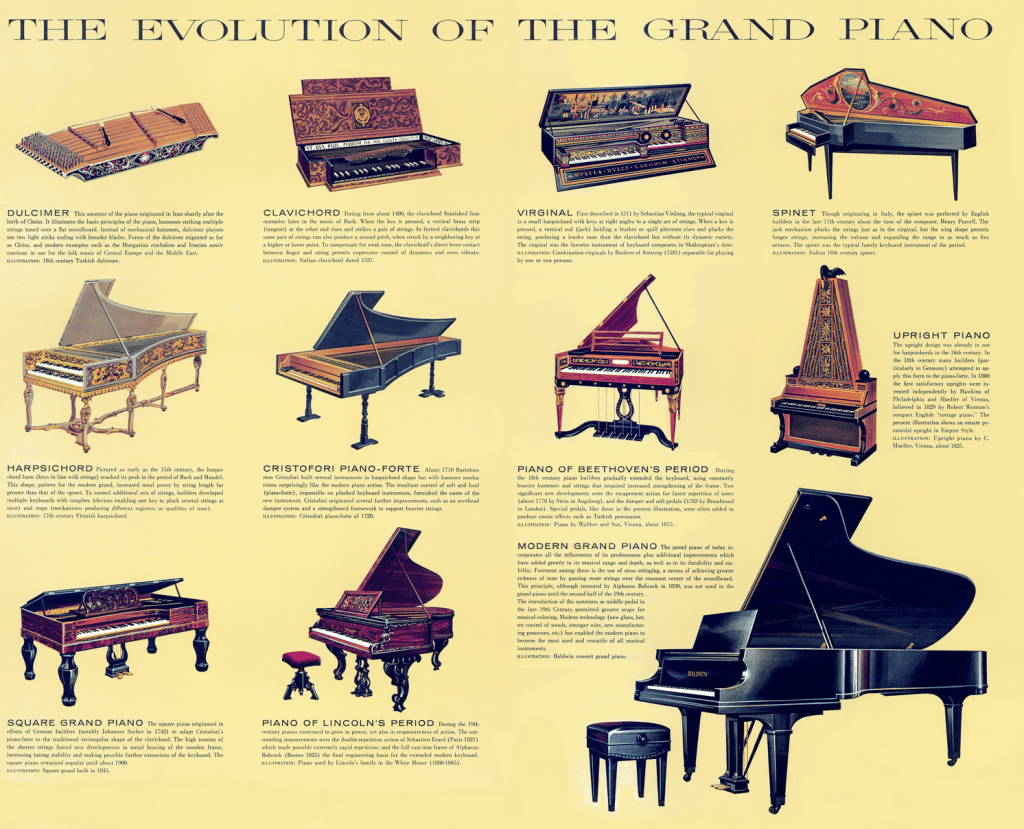 The History of the piano - 300 years of innovation