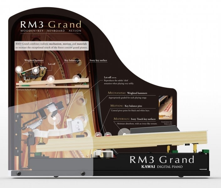 kawai ca95 merriam music toronto 39 s top rated piano store. Black Bedroom Furniture Sets. Home Design Ideas