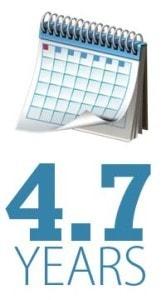 teachers-47years