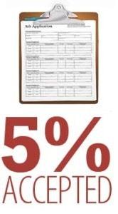 teachers-5percent