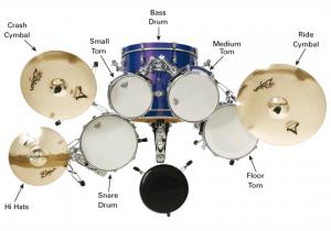 Drum kit for beginners