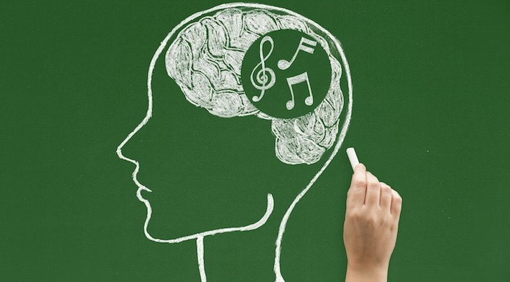 music in your brain