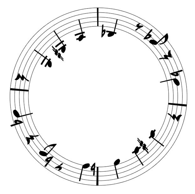 bass loop
