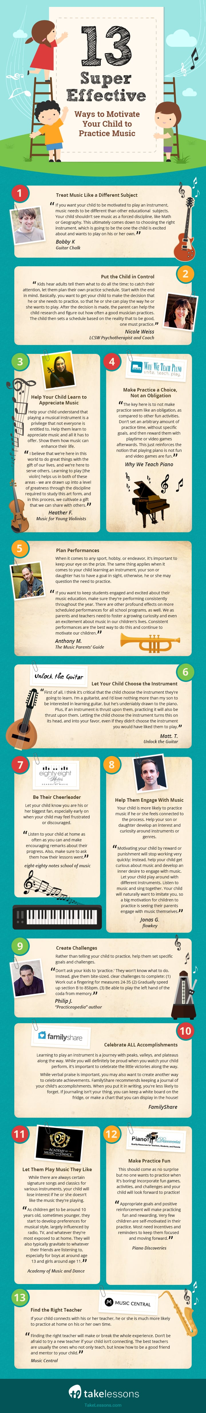 Infographic Courtesy of TakeLessons