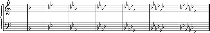 The Complete Guide to Music Key Signatures
